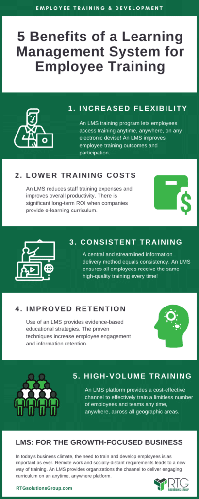 Infographic - 5 benefits of an LMS